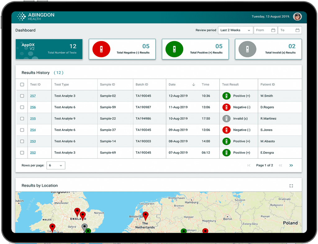Rapid diagnostics results GPS mapping data dashboard